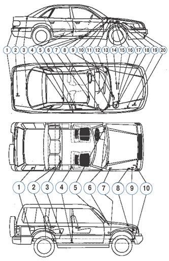 Где находятся номера кузовов в автомобилях