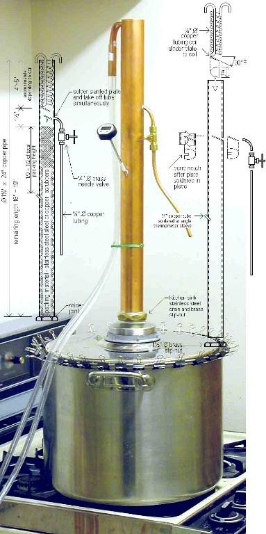 destiller-small.jpg
